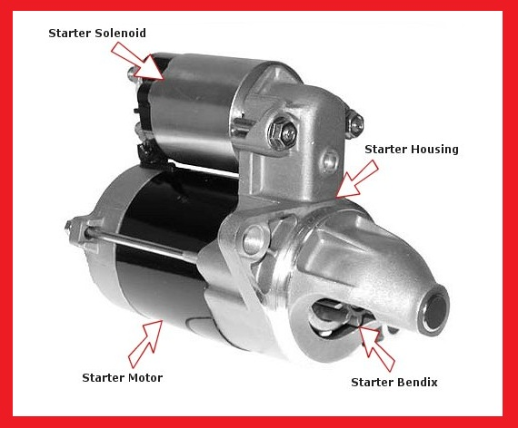 Car Starter Motor Diagram | Elec Eng World
