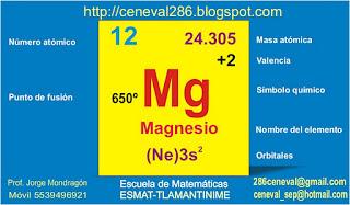 Examen de ceneval acuerdo 286 prepa en un examen tabla magnesio y la tabla peridica urtaz Gallery
