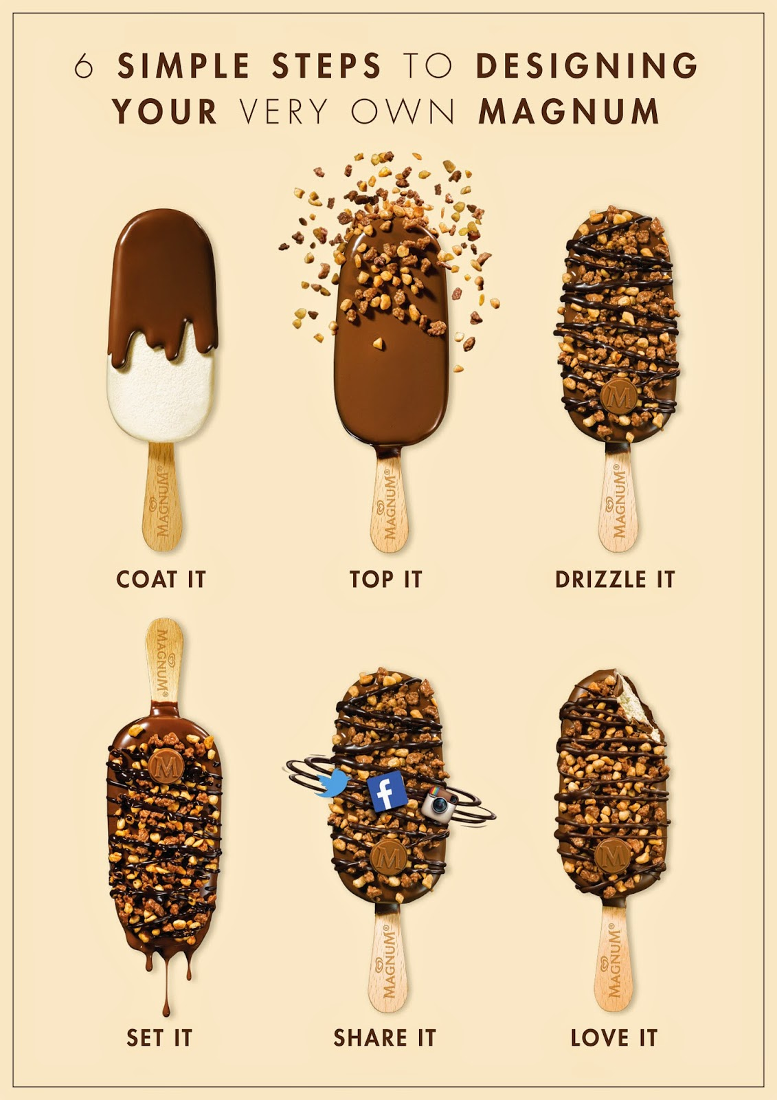 Magnum Store Karachi - how to make your own magnum
