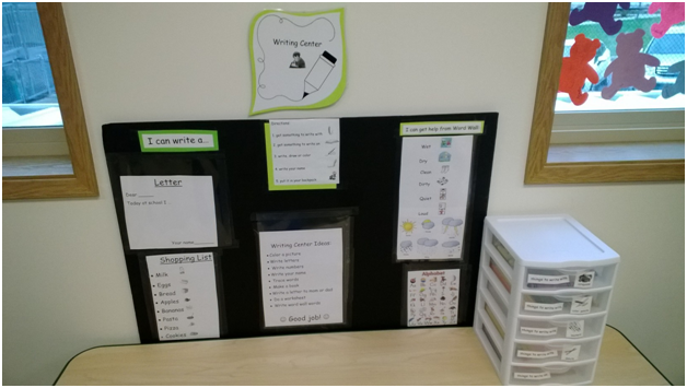 Writing Center Has A Miniature Word Wall, Unit Related Writing Prompts Or  Ideas, Step By Step Directions (some Of My Students Absolutely Adore  These!), ...