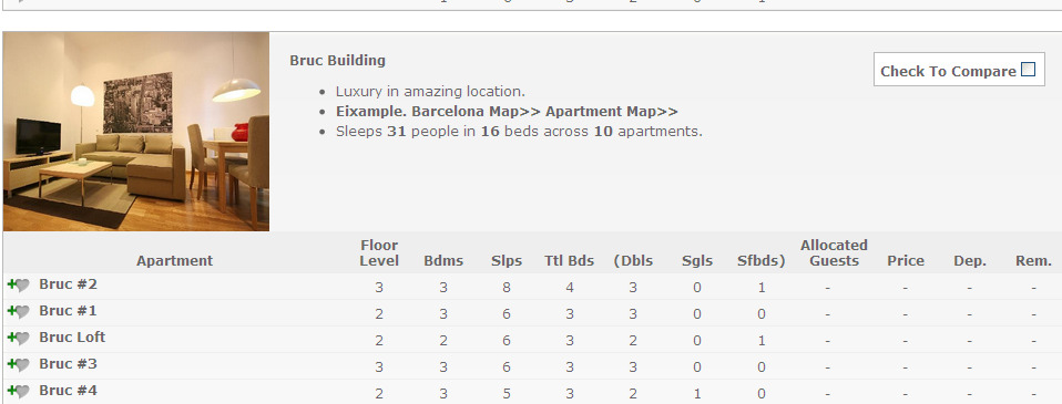 Craigslist Barcelona Apartments