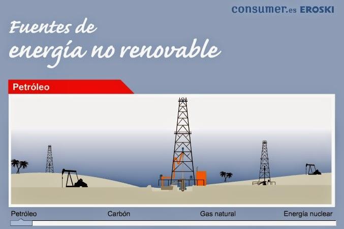 http://www.consumer.es/web/es/medio_ambiente/energia_y_ciencia/2005/12/20/147913.php