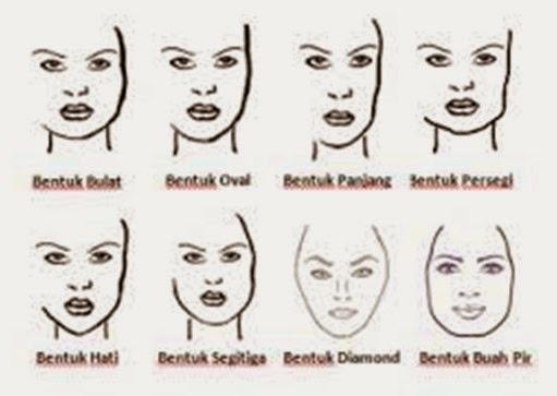 berbagai bentuk wajah wanita