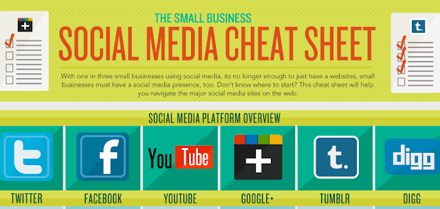 Social Media Cheat Sheet For Small Businesses : image