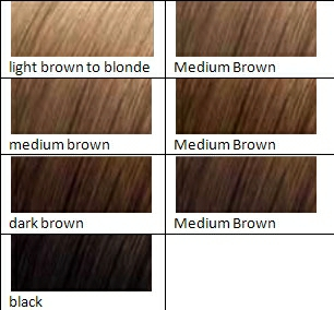 brown hair color chart | Brown Hair Color