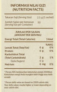 Informasi Nilai Gizi Tropicana Slim Sweetener