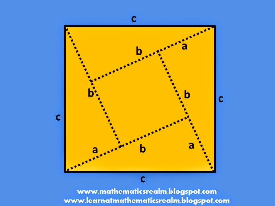 Pythagoras,mathematics,cutouts,math explorations,math proofs,manipulatives,visual aids