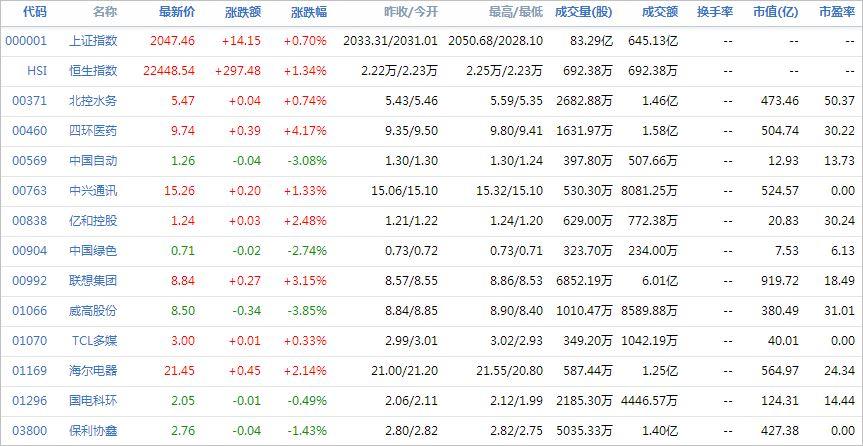 中国株コバンザメ投資ウォッチ銘柄watch20140401