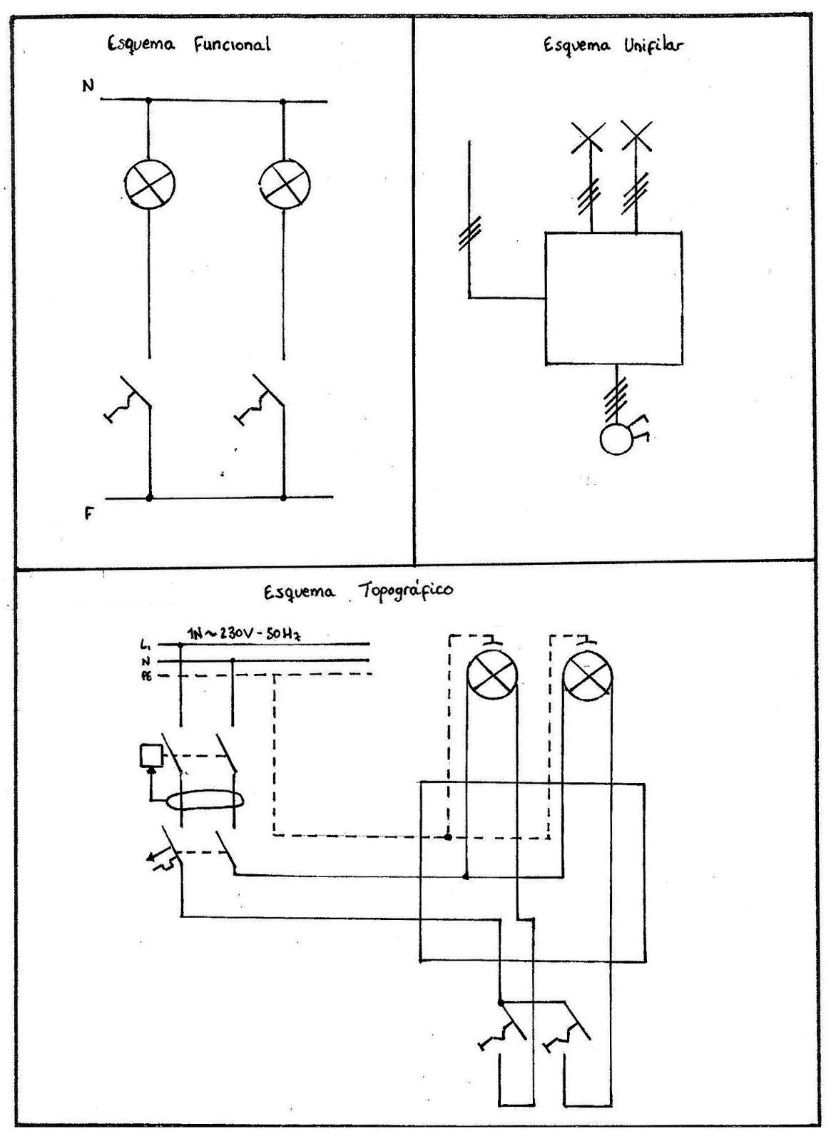 Pr ctica 02 interruptor doble l mparas electroalmerienses - Pulsadores de luz ...
