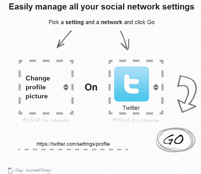 How To Manage all social network's settings from Single place