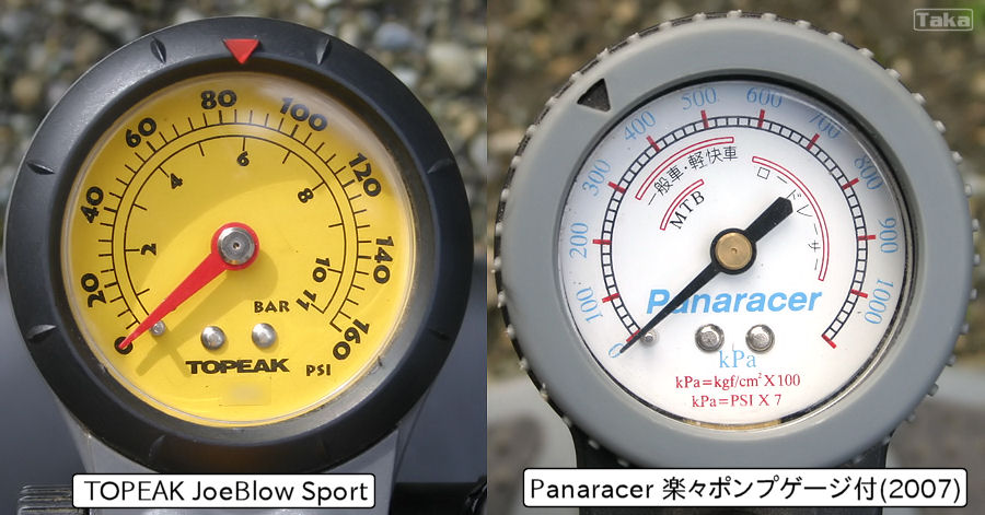 自転車の 自転車 空気圧 適正 : 通常圧は 7.5psi 100 kgf/cm2表示 kgf ...