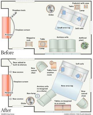 cleveland living room plans