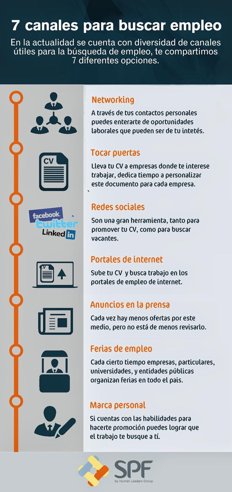 Infografías sobre empleo