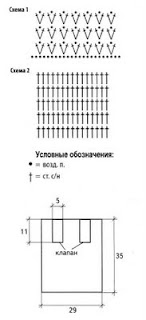 Описание и схема вязание сумки