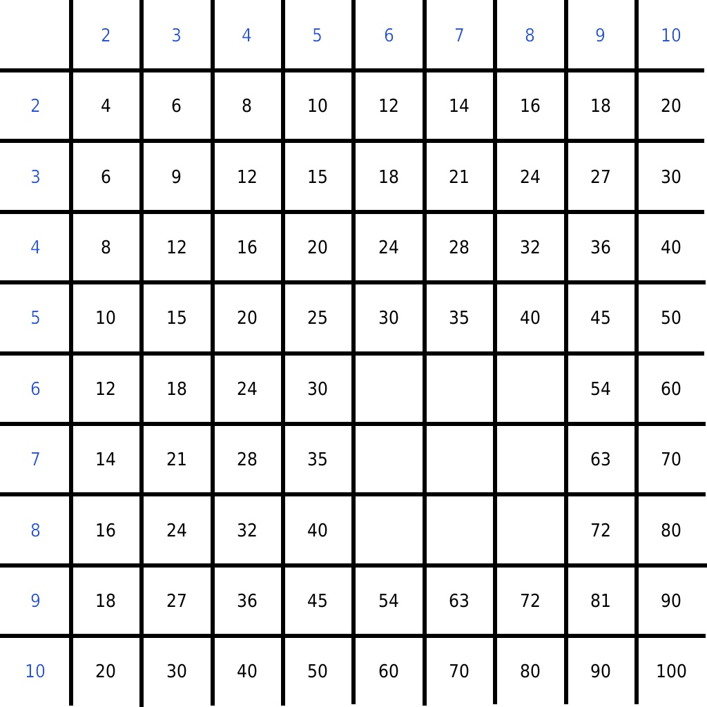 Base 16 multiplication table image collections periodic table images base 16 multiplication table gallery periodic table images base 16 multiplication table image collections periodic table gamestrikefo Images