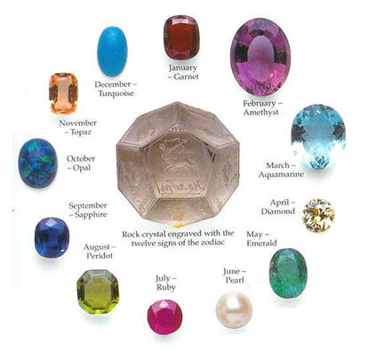 Astrology and palmistry portal gregorian birthstone poems