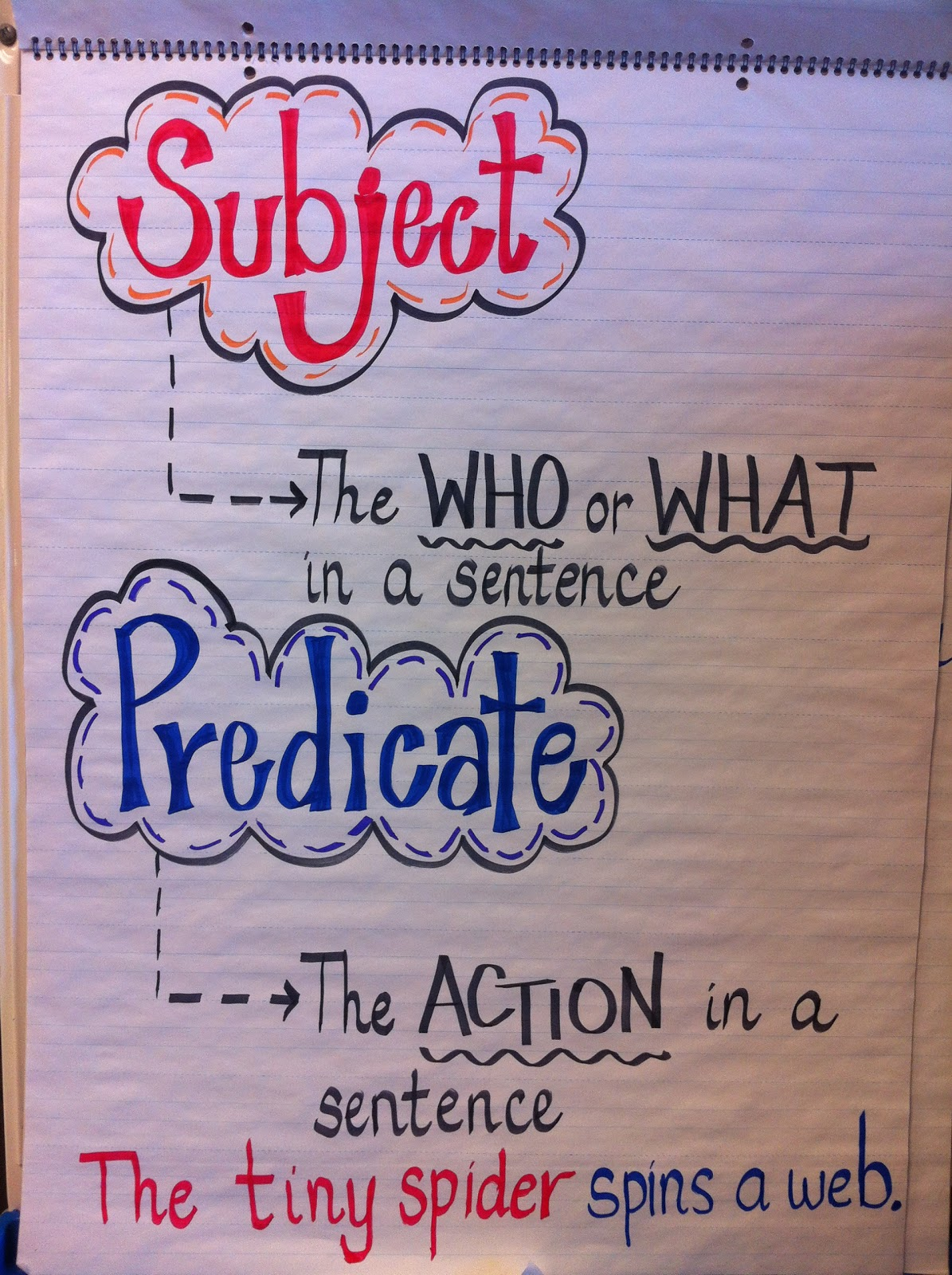 Subject and Predicate Definition 1500 · 1125