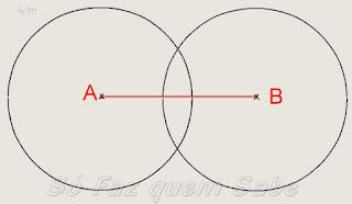 Circunferência com centro em B, para traçar a mediatriz do segmento.
