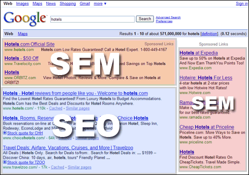 Search Engine Optimization (SEO) vs Search Engine Marketing (SEM)