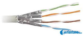 Jenis - Jenis Kabel Jaringan Computer - Feriantano.com