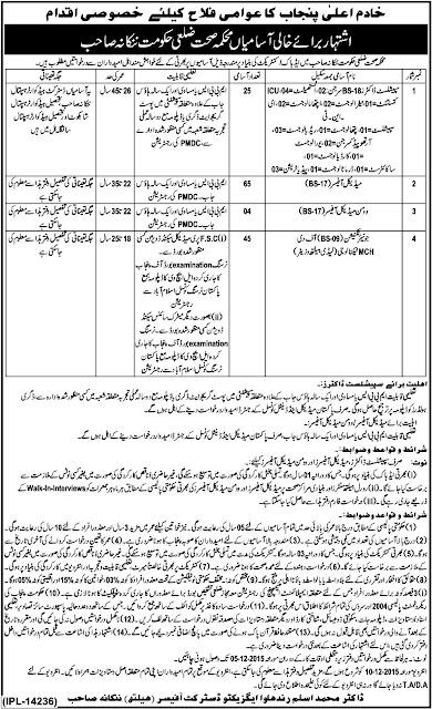 MBBS Doctors Jobs in Health Department Nankana Sahab Punjab