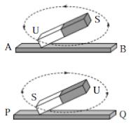 Kelas IX | Cara Membuat Magnet