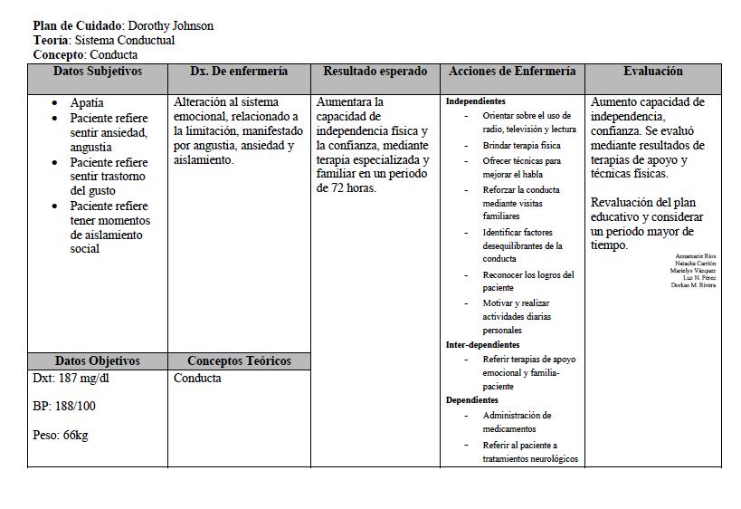 Modelos y Teorías en Enfermería\