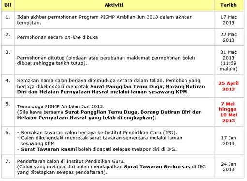 Semakan Keputusan Tawaran Maktab Perguruan KPLSPM 2013 PISMP