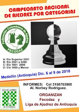 Campeonato Nacional de Ajedrez por Categorías Nro.2 (Dar clic a la imagen)