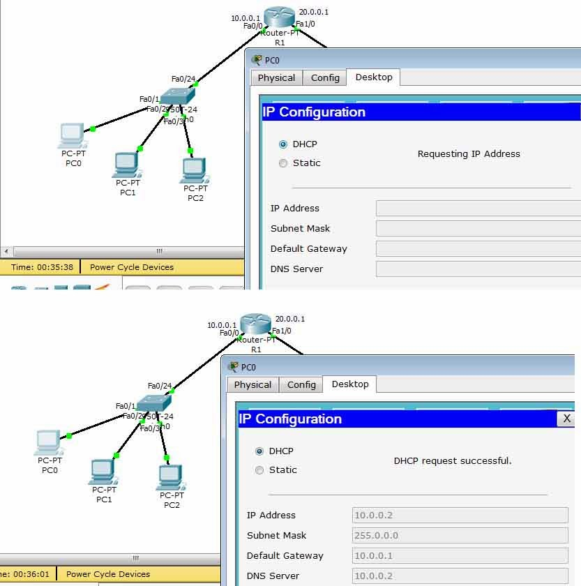 How to Configure DHCP in Cisco Router Using Packet Tracer and Gns3 ...