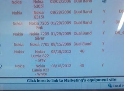 Nokia Lumia 822
