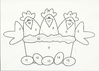 molde galinhas e ovos