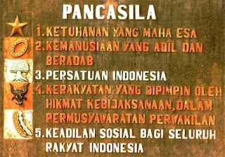 Teks Pancasila, Gambar Pancasila, Sejarah Pancasila