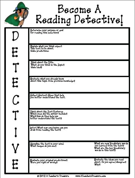 non fiction book report graphic organizer Non-fiction book report: book report graphic organizer pavilion central school district » for parents » elementary school teachers' sites » mrs ferrando » book.