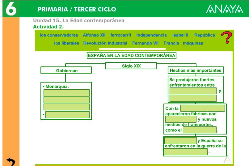 http://www.ceiploreto.es/sugerencias/A_1/Recursosdidacticos/SEXTO/datos/02_Cono/datos/05rdi/15/02.htm