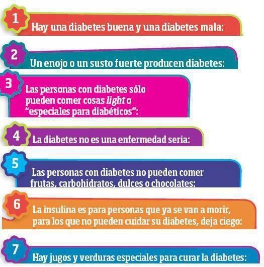 Diario manzana: Mitos sobre la diabetes...