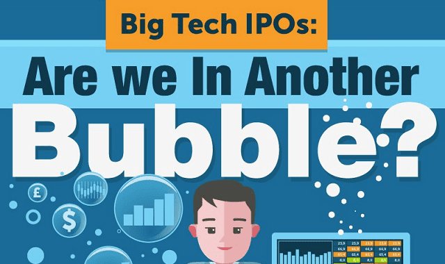 Image: Big Tech IPOs: Are We in Another Bubble?