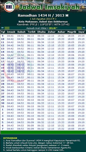 Jadwal Imsakiyah Puasa Ramadhan 1434 H 2013 M Daerah MAKASSAR, SUL-SEL