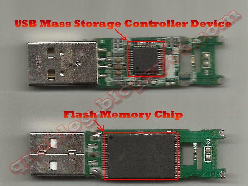 Fix your USB Flash Drive That Is Not Recognized Or Not Detected By Any Computer