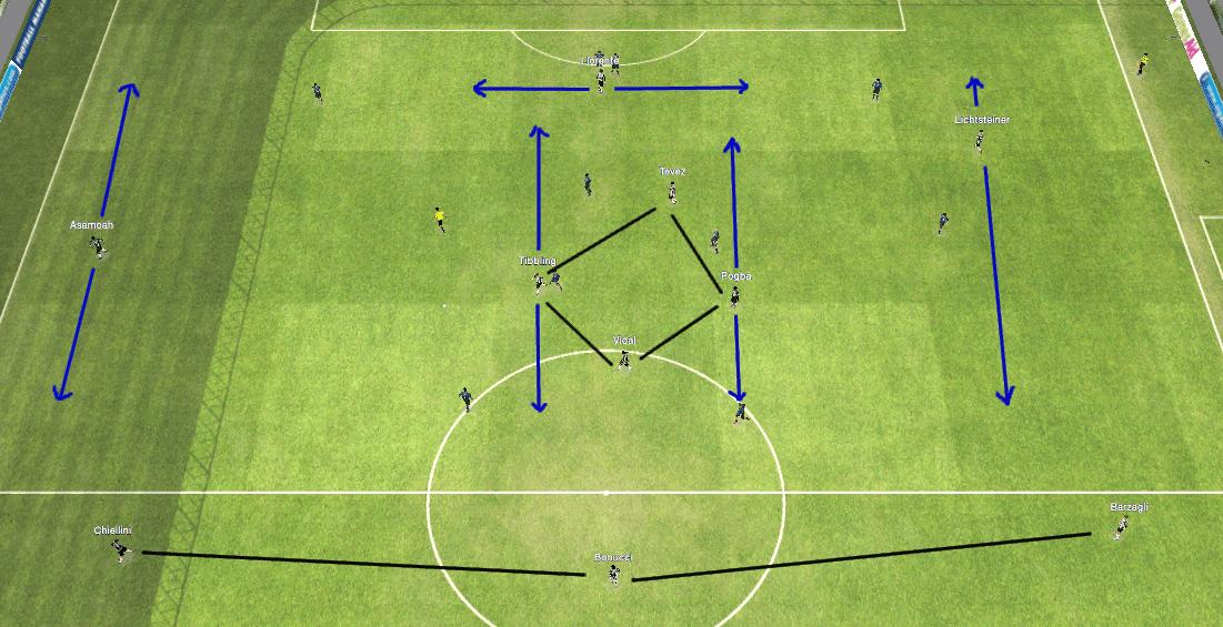 football manager 2012 liverpool tactics