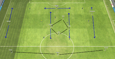 FM14 Tactic Cobra Midfield Diamond