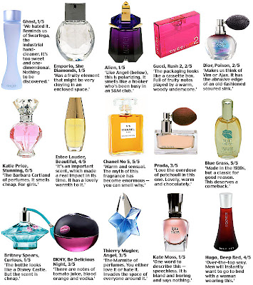 cheap fragrances online in Canada