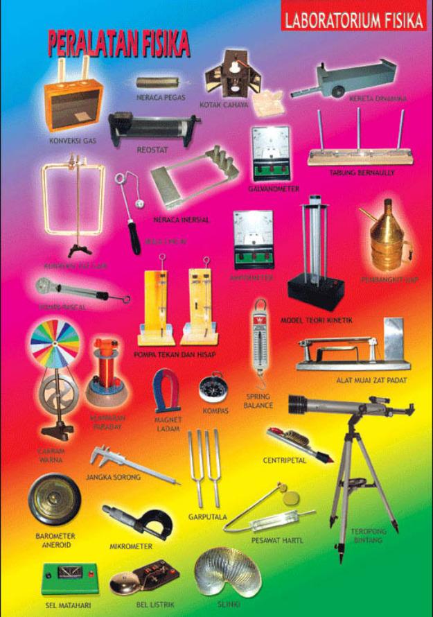 bansos alat lab ipa sma, alat lab ipa sma, peralatan lab ipa sma, alat peraga ipa, alat peraga sma, alat peraga smk, jual alat peraga sma, alat peraga ipa, alat peraga kimia, alat peraga fisika, alat peraga biologi,