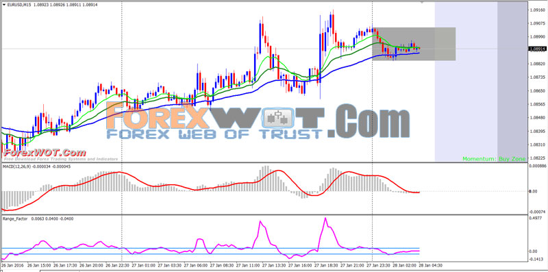 Forex moving average macd