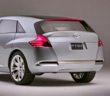 Toyota FT-SX Concept Usa