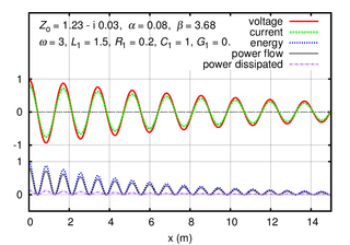 attenuated traveling wave and its energy and power