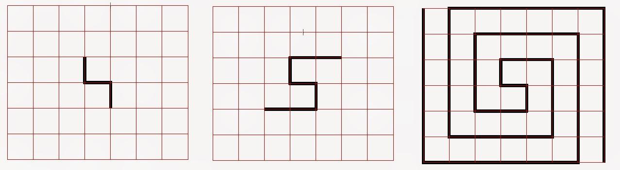 σχεδιασμός μαιάνδρου, μαίανδρος, το σχήμα του μαίανδρου,