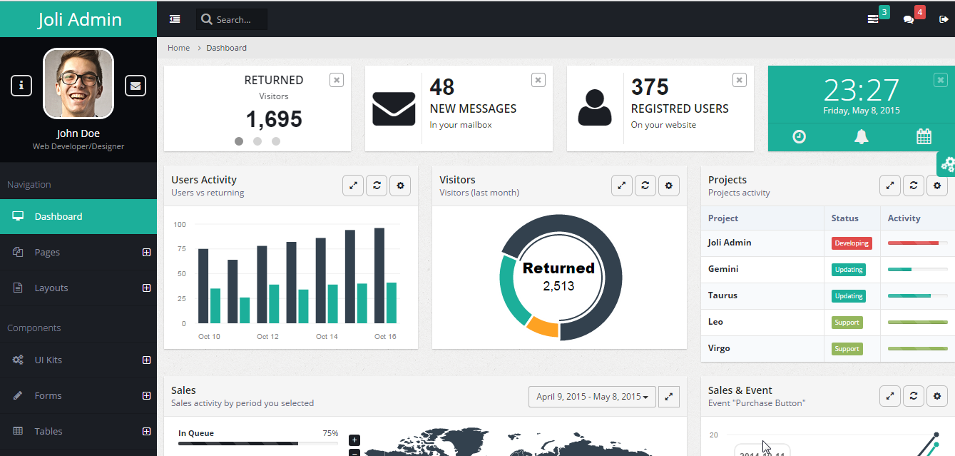 10 free bootstrap admin dashboard templates and themes. Black Bedroom Furniture Sets. Home Design Ideas