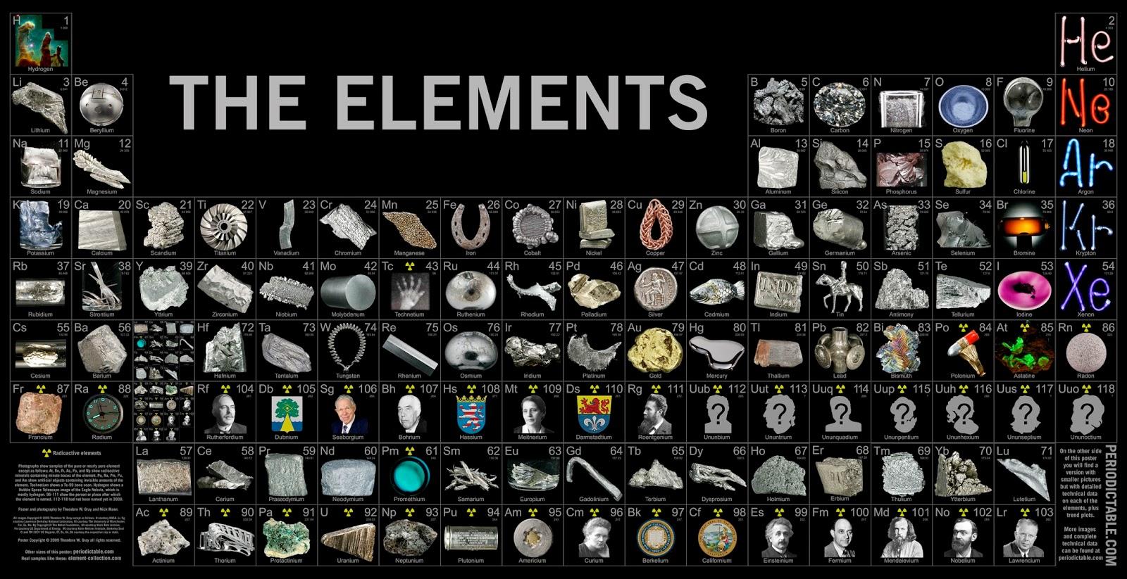pcpi2 tabla peridica elementos qumicos y artistas - Que Uso Tiene La Tabla Periodica De Los Elementos Quimicos
