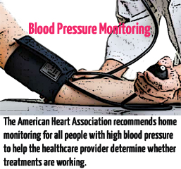 Photo of blood pressure monitoring